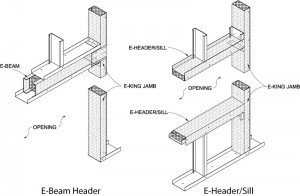 metal framing header detail inside figure 3 preinsulated headers structure magazine filling the void
