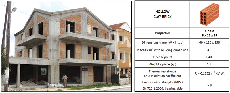 thesis on concrete properties