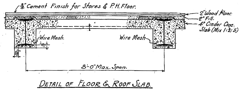 What concrete slab thickness is suitable for residential use