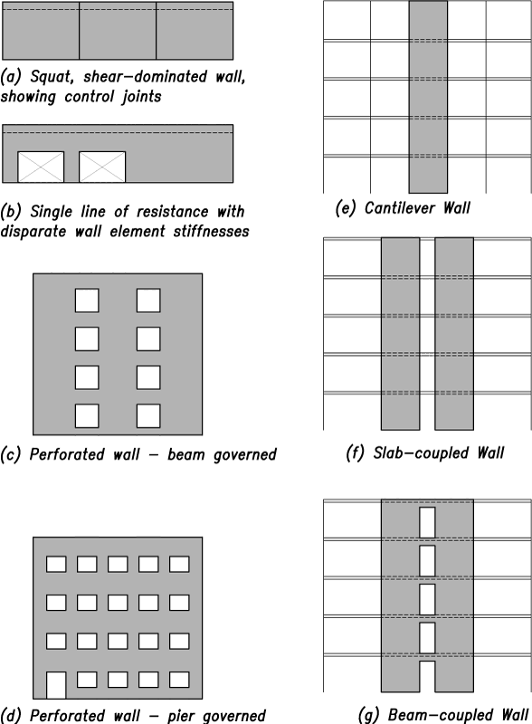 figure 1 figure 1 elevations of typical masonry walls - Masonry Block Wall Design
