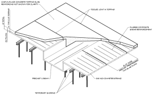 Structure Magazine Precast Prestressed Thin Slabs In
