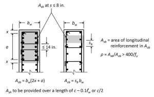 STRUCTURE magazine Special Reinforced Concrete Shear Walls