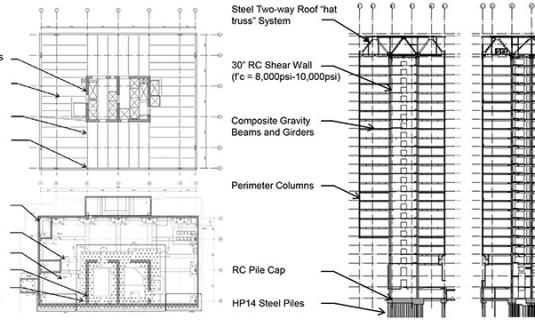 Performance-Based Design of 111 Main in Salt Lake City