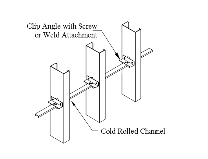 STRUCTURE magazine | Mechanical Bridging of Axially Loaded Cold ...