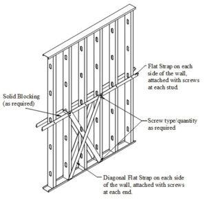 Structure Magazine Mechanical Bridging Anchorage Of