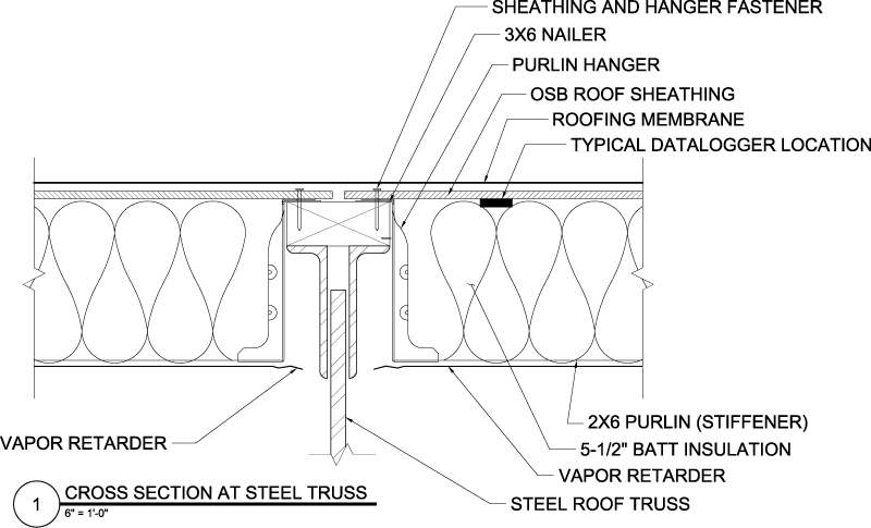 Structure magazine condensation related failure of wood for What is roof sheathing definition