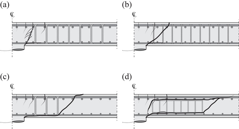 shear design of concrete structures pdf