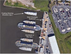 Figure 1. Panoramic view of Maintenance Facility. Courtesy Google Maps©.