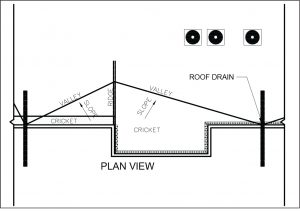 Figure 1. Common minimum roof slope plan with valley.