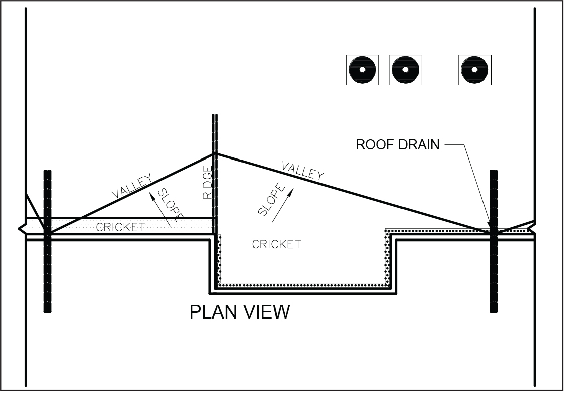 Structure Magazine Low Slope Roof And Deck Design