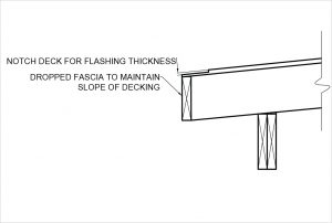Figure 6. Fascia detail to maintain slope to free drainage edge.