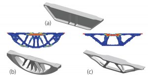 Figure 4. a) Typical wide flange beam used in a common mechanical structure; b) and c) analysis results and preliminary casting designs from topology optimizations with two unique design spaces.