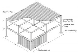 Schematic of NBS (NIST) test building.