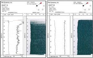 CSL Data: compromised drilled shaft on the left, sound drilled shaft on the right.