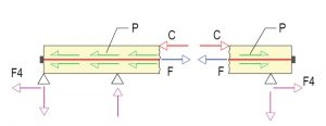 Figure 7. Partial free body diagram; non-symmetrical cracking.