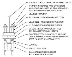 Figure 5. Custom steel fixture and load cell assembly.