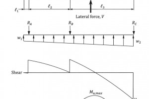 reinforced concrete structures analysis and design david fanella pdf