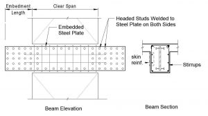 Figure 4. Typical embedded steel plate composite coupling beam.