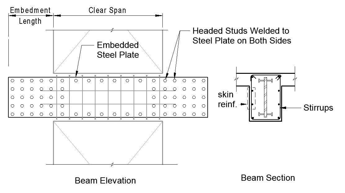 STRUCTURE magazine | Coupling Beam Types