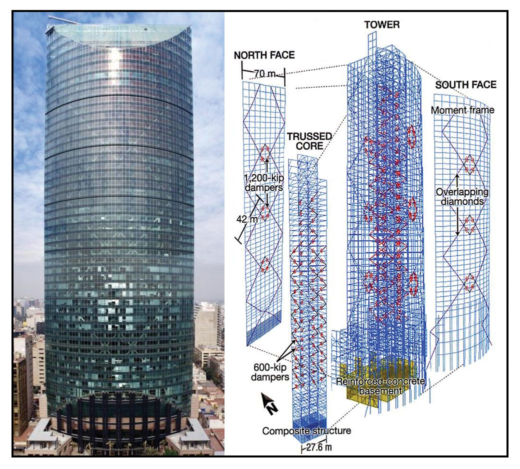 STRUCTURE magazine | Structural Design Challenges for Tall Buildings