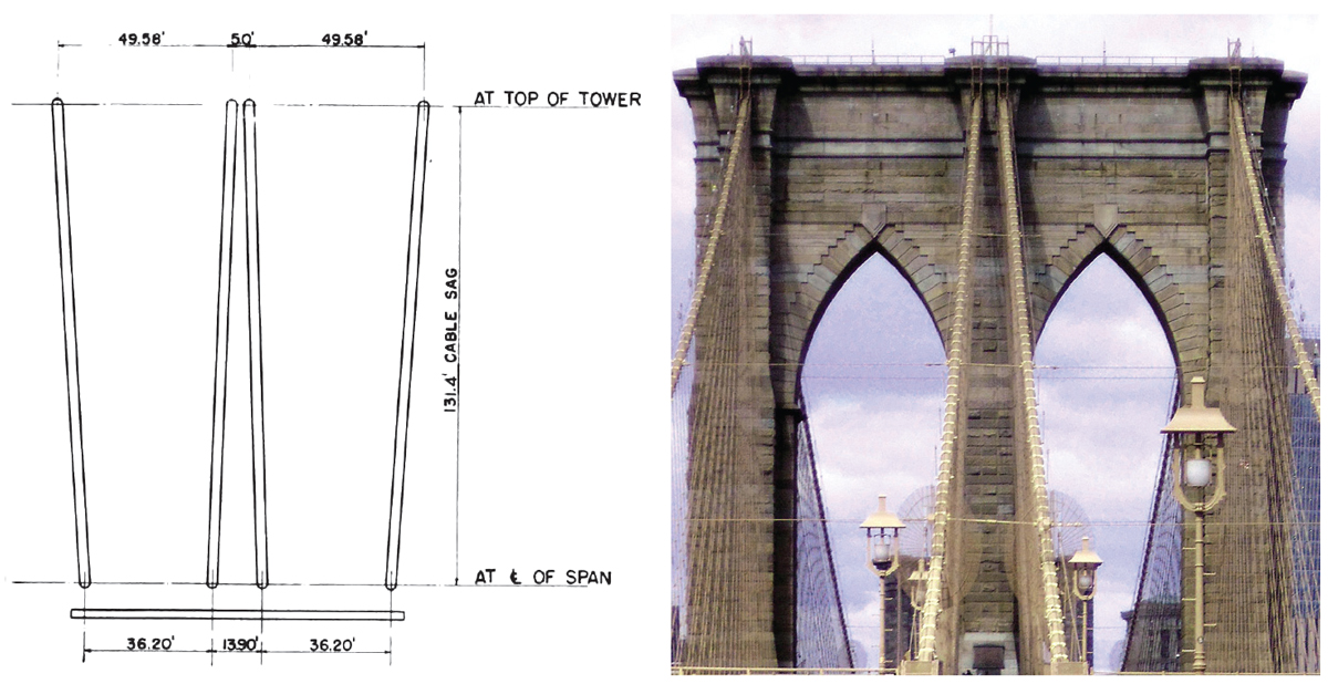STRUCTURE magazine | The Brooklyn Bridge Masonry ~1860-2019