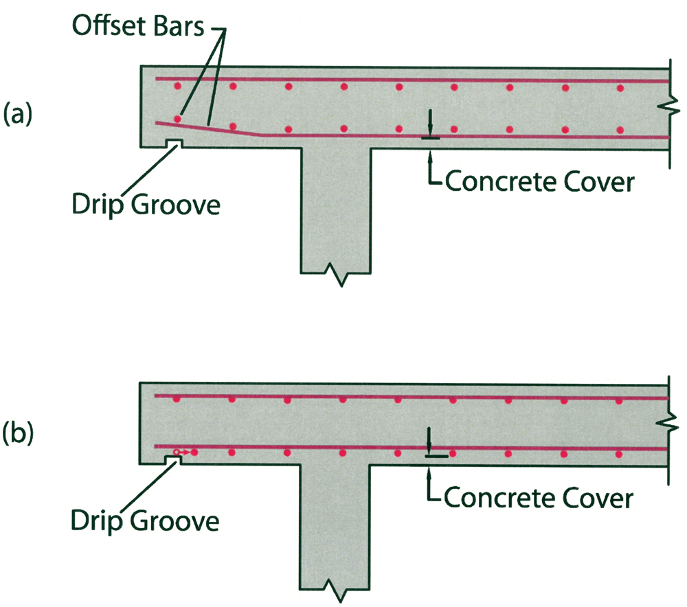 Structure Magazine Recommended Details For Reinforced Concrete