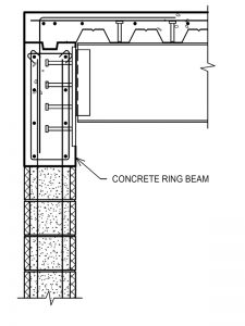 Figure 2. Typical concrete ring beam detail.