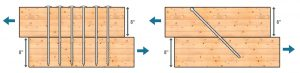 Figure 3. The capacity of inclined screws vs. perpendicular-to-the-face screws. Courtesy of MTC Solutions.