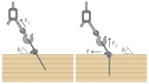 Figure 4. Example of rigging for lifting timber elements. Courtesy of Rothoblaas.