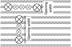 Figure 7. Opening group arrangement.