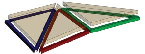 Figure 6. Schematic of panel connections. Each flat piece of polycarbonate panel (transparent) needs a single co-planar aluminum frame (multicolor) to support it. The frames connect at the edges.